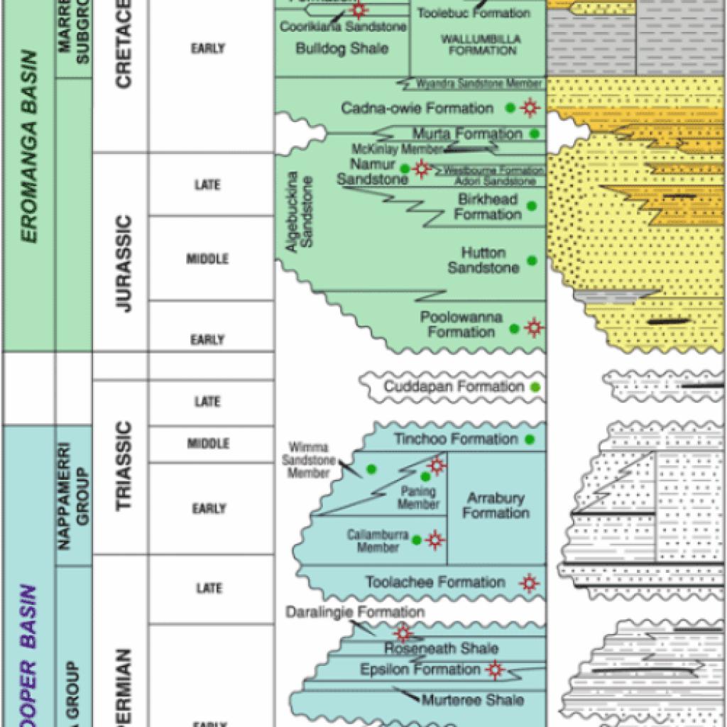 cooper-basin-stratmap3