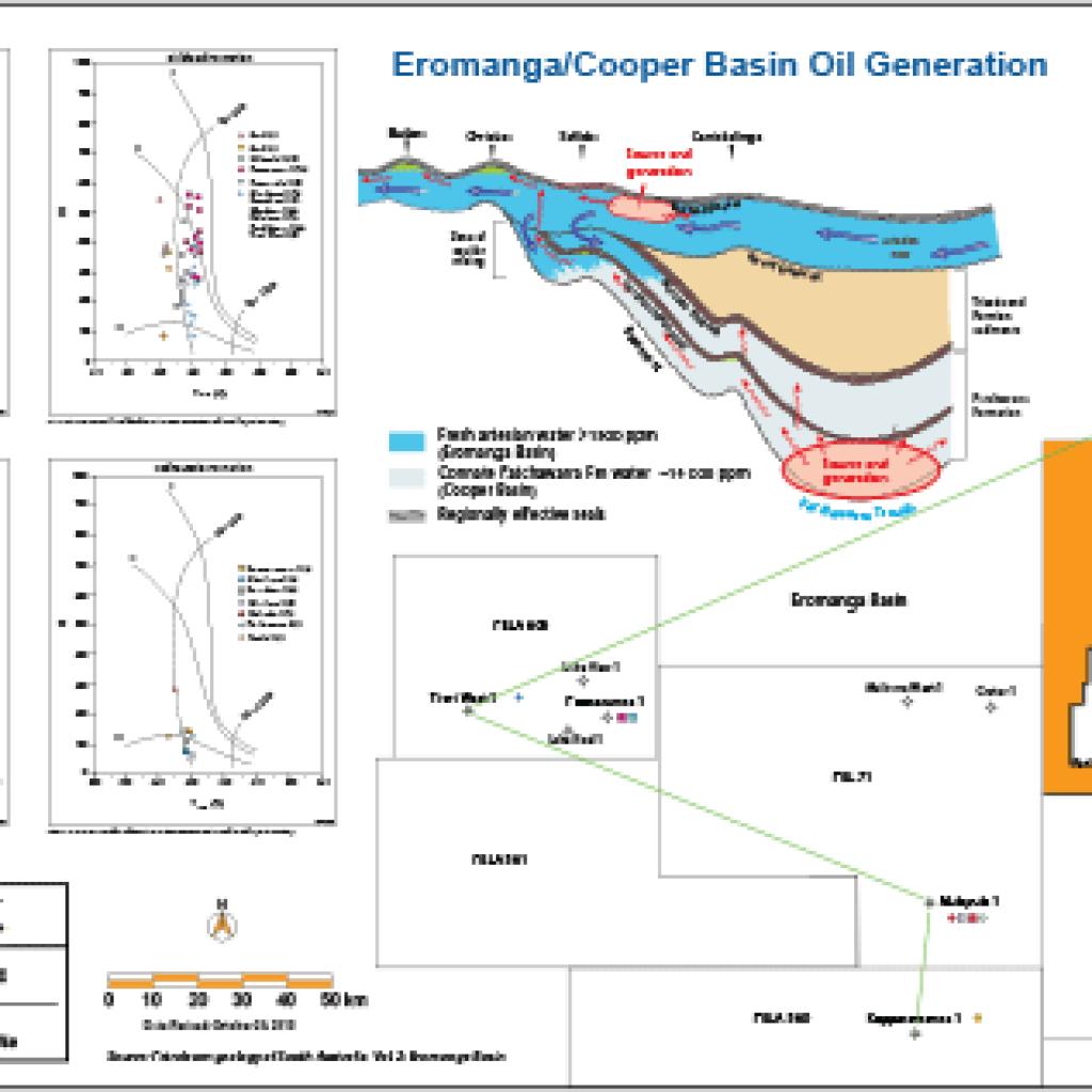 cooper-eromanga-migration-map-oct-20-13